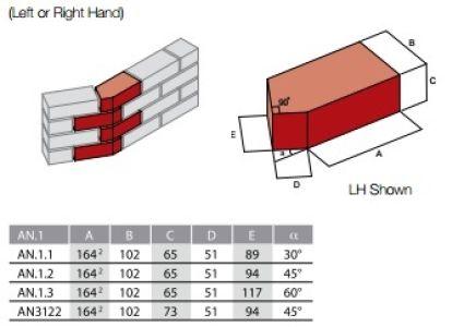 F.L.B An1.2 Squint Brick