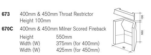 Fireback Milner Scored